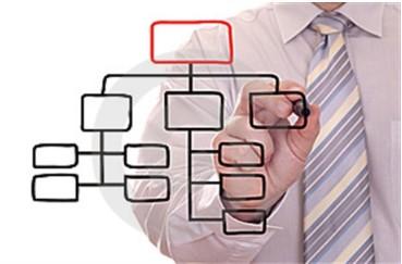 Πιστοποίηση Συστήματος Επιχειρησιακής Συνέχειας ISO 22301-novitscert
